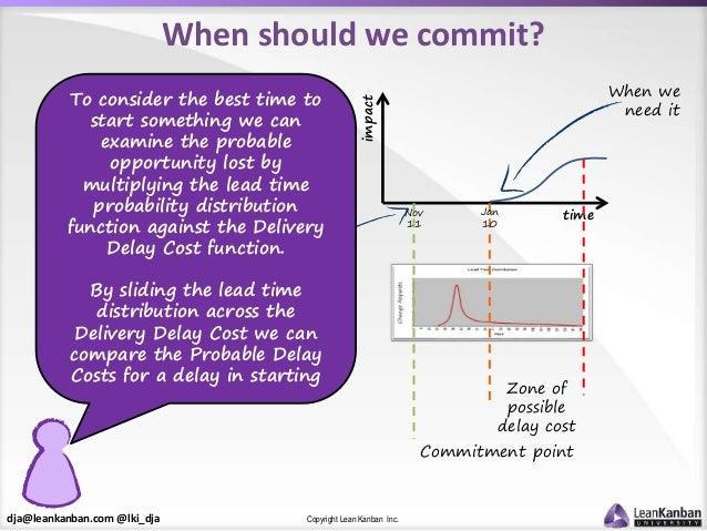 dja@leankanban.com @lki_dja Copyright Lean Kanban Inc. When should we commit? impact When we need it Zone of possible dela...