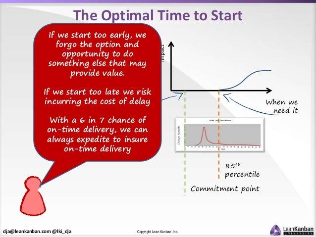 dja@leankanban.com @lki_dja Copyright Lean Kanban Inc. The Optimal Time to Start impact When we need it 85th percentile Id...