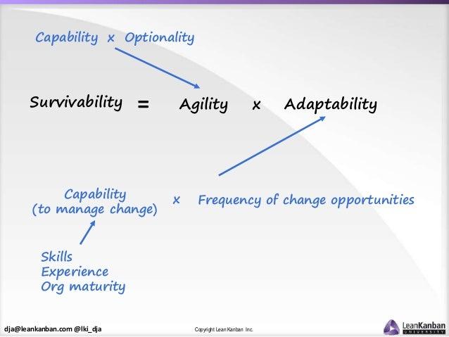 dja@leankanban.com @lki_dja Copyright Lean Kanban Inc. Survivability = Agility x Adaptability Capability x Optionality Cap...