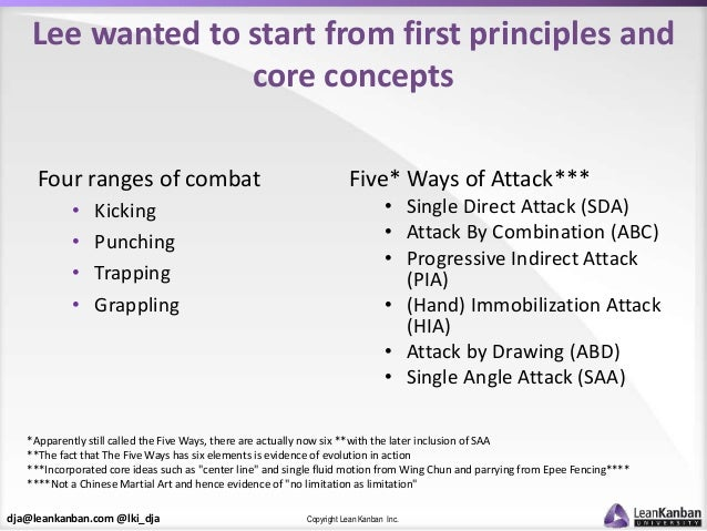 dja@leankanban.com @lki_dja Copyright Lean Kanban Inc. Lee wanted to start from first principles and core concepts Four ra...