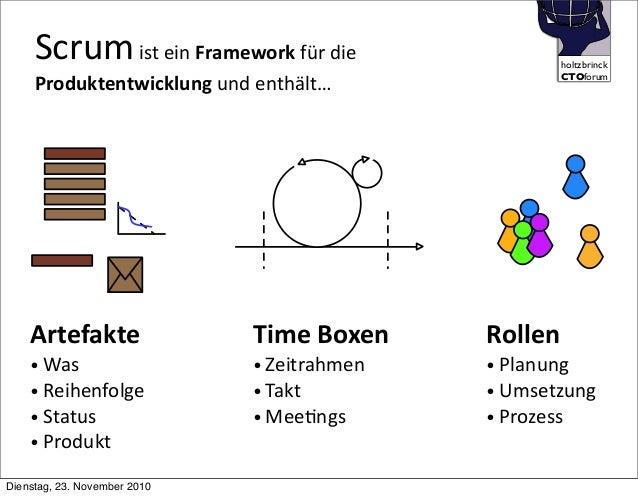 holtzbrinck CTOforum    Artefakte •  Was •  Reihenfolge •  Status •  Produkt Time  Boxen •  Zeitrahmen •  ...