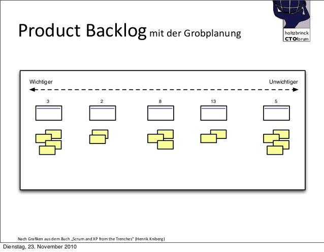 holtzbrinck CTOforum    Product  Backlog  mit  der  Grobplanung Wichtiger Unwichtiger 3 2 8 13 5 Nach  Grafiken...