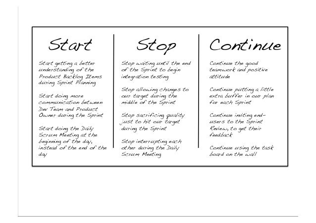 Introduction to agile scrum for Start stop continue template