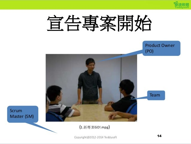 宣告專案開始 14 Product Owner (PO) Scrum Master (SM) Team (1.新專案GO!.mpg) Copyright@2012-2014 Teddysoft