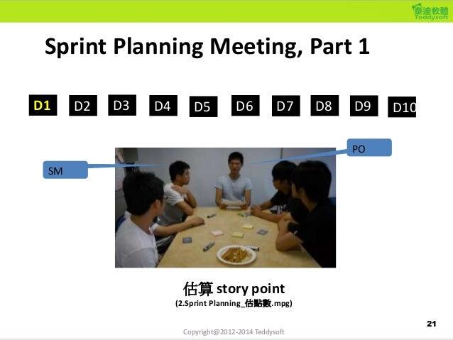 21 Sprint Planning Meeting, Part 1 D1 D2 D3 D4 D5 D6 D7 D8 D9 D10 估算 story point (2.Sprint Planning_估點數.mpg) PO SM Copyrig...