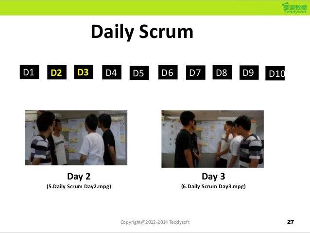 27 Daily Scrum D1 D2 D3 D4 D5 D6 D7 D8 D9 D10 Day 2 (5.Daily Scrum Day2.mpg) Day 3 (6.Daily Scrum Day3.mpg) Copyright@2012...