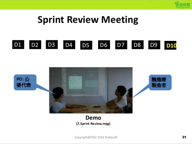 31 Sprint Review Meeting D1 D2 D3 D4 D5 D6 D7 D8 D9 D10 Demo (7.Sprint Review.mpg) PO: 公 婆代表 醜媳婦 製造者 Copyright@2012-2014 T...