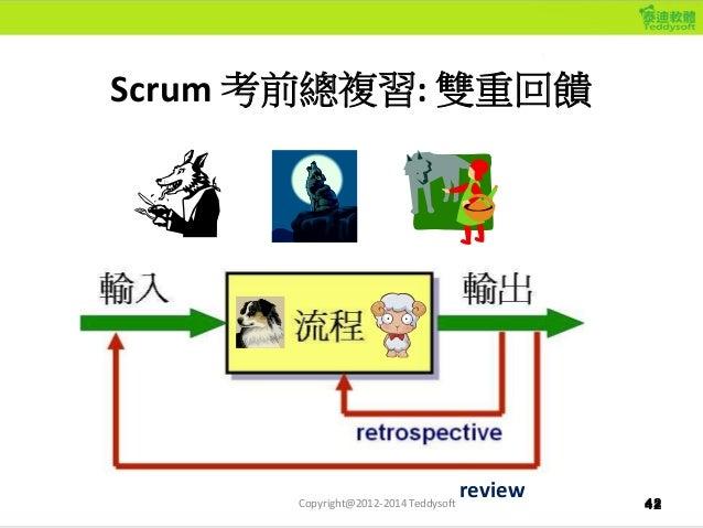 42 Scrum 考前總複習: 雙重回饋 42 reviewCopyright@2012-2014 Teddysoft