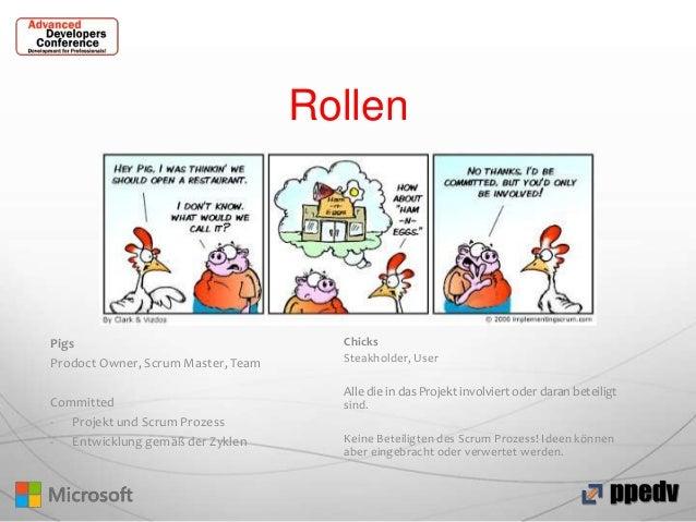 Rollen  Pigs Prodoct Owner, Scrum Master, Team Committed - Projekt und Scrum Prozess - Entwicklung gemäß der Zyklen  Chick...