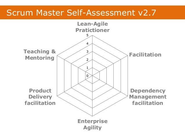 0 1 2 3 4 5 Lean-Agile Pratictioner Facilitation Dependency Management facilitation Enterprise Agility Product Delivery fa...