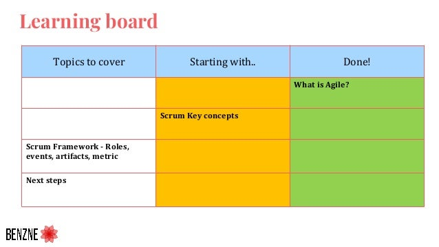Topics to cover Starting with.. Done! What is Agile? Scrum Key concepts Scrum Framework - Roles, events, artifacts, metric...