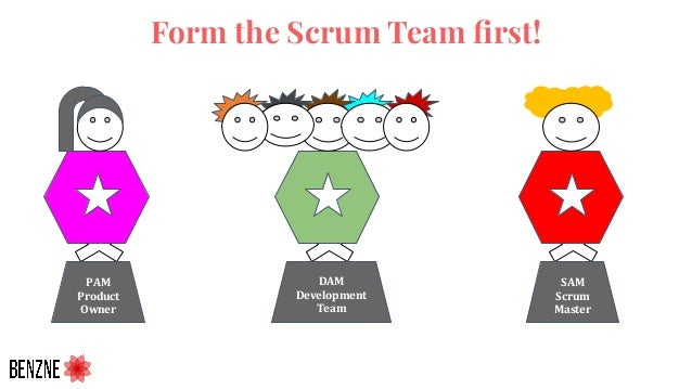 PAM Product Owner SAM Scrum Master DAM Development Team Form the Scrum Team first!