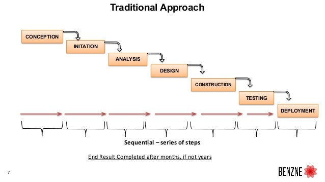 7 Traditional Approach Sequential – series of steps End Result Completed after months, if not years CONCEPTION INITATION A...