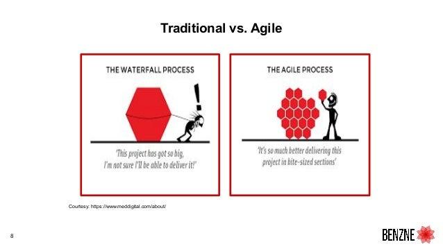 8 Courtesy: https://www.meddigital.com/about/ Traditional vs. Agile