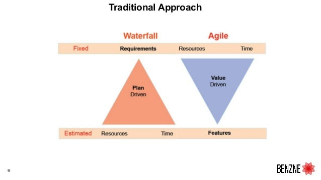 9 Traditional Approach