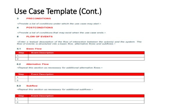 Use Case Template Cont