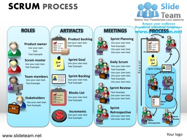 agile artifacts templates - powerpoint agile scrum diagram waterfall diagram elsavadorla