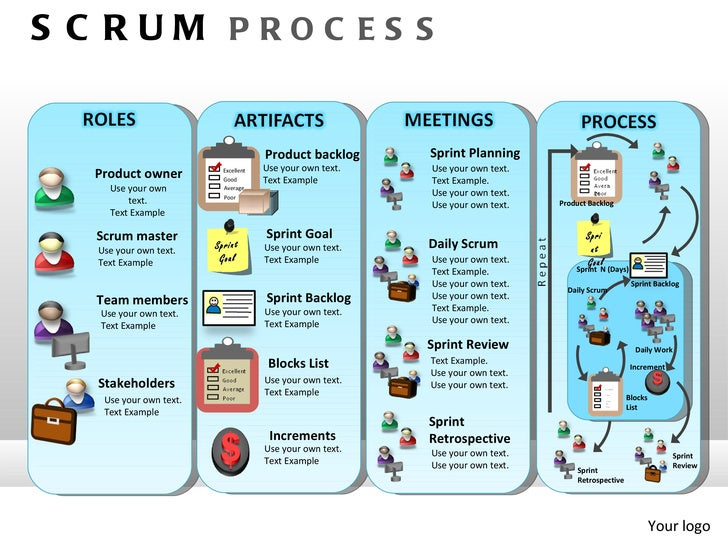 Scrum process powerpoint presentation templates for Scrum release plan template