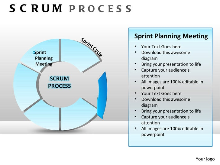 sprint retrospective meeting template - scrum process powerpoint presentation templates