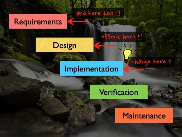 Requirements Design Implementation Verification Maintenance effect