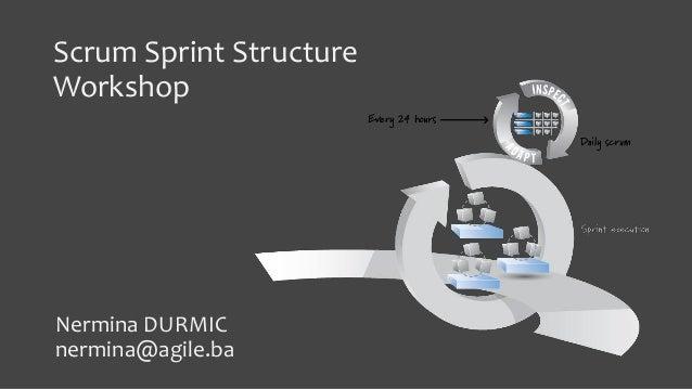 Scrum Sprint Structure Workshop Nermina DURMIC nermina@agile.ba