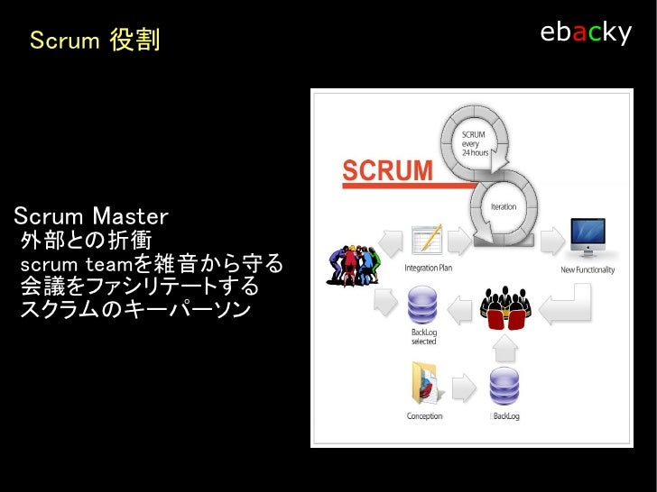 ebacky     Scrum のプロセス