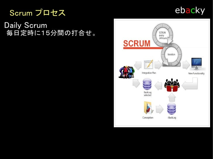 Scrum プロセス       ebacky     Product Backlog 必要だと思われる作業リスト ユーザーの分かる言葉で記載 誰が記載してもよい
