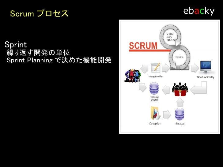 Scrum プロセス              ebacky     Sprint Planning Sprint Backlog を作成する会議