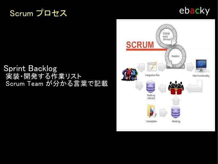 Scrum プロセス                 ebacky     Sprint Review Sprint の状況を Product Owner へレビュー