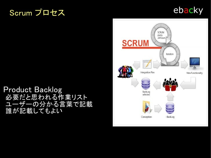 Scrum プロセス                     ebacky                  Sprint Retrospective              Scrum Team だけで行う会議              テ...