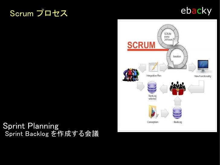 Scrum プロセス                                    ebacky Daily Scrum  毎日定時に15分間の打合せ。 Sprint  繰り返す開発の単位  Sprint Planning で決めた機能...