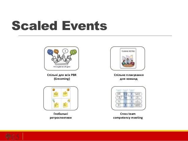 Scaled Events Спільне планування для команд Спільні для всіх PBR (Grooming) Глобальні ретроспективи Cross team competency ...