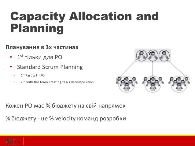 Планування в 3х частинах • 1st тільки для PO • Standard Scrum Planning • 1st Part with PO • 2nd with the team creating tas...