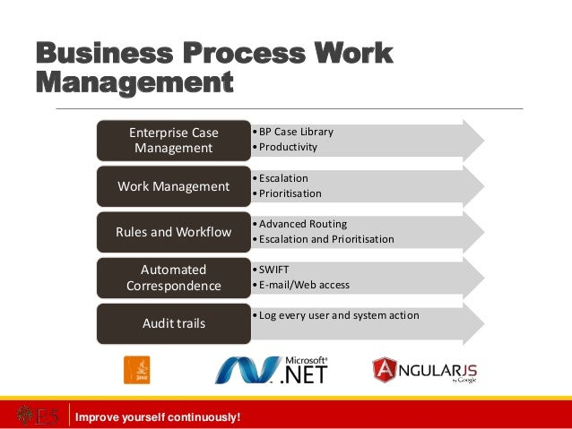 Improve yourself continuously! Business Process Work Management •BP Case Library •Productivity Enterprise Case Management ...