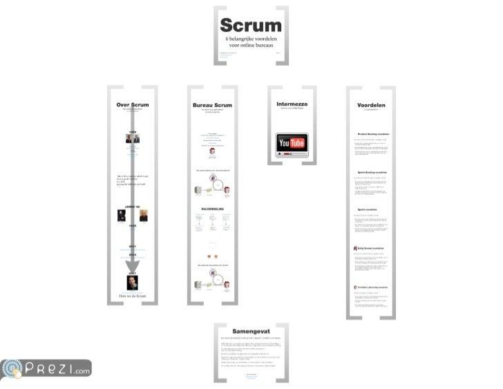 Scrum - voordelen voor online bureaus (in Dutch)