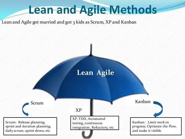 Lean planning methodology