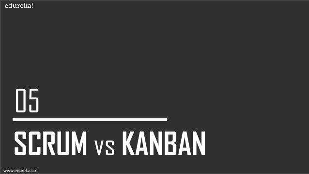 Roles and Responsibilities www.edureka.co Scrum Kanban