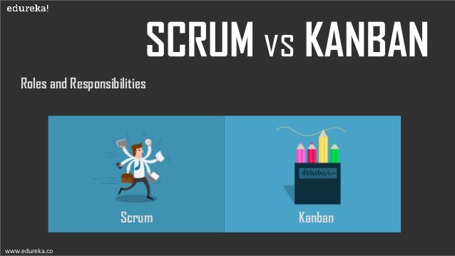 Roles and Responsibilities Every Individual in Scrum has a fixed role(Product Owner, Scrum Master, etc), despite the devel...