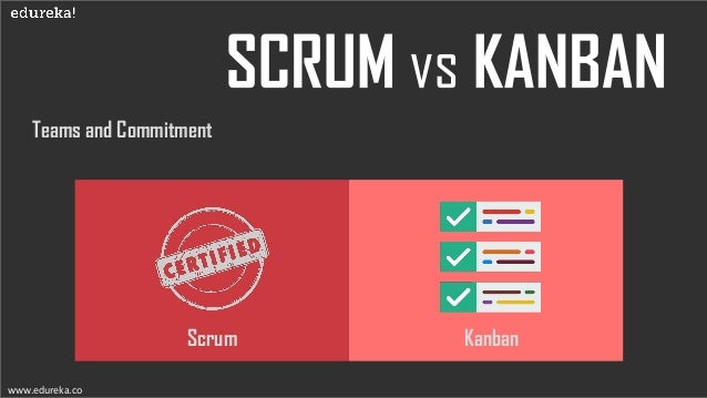 Teams and Commitment Every Individual in Scrum must commit to doing a specific amount of work but in Kanban, commitment is...
