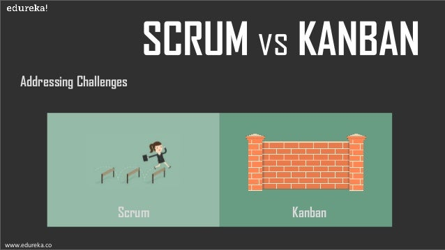 Addressing Challenges Obstacles are immediately dealt with in Scrum, whereas, they are left to be dealt with later in Kanb...