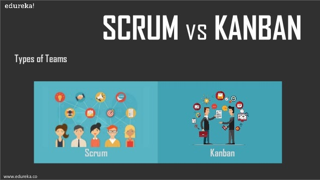 Types of Teams In Scrum, it is necessary to create cross-functional teams. Kanban usually has specialized teams throughout...