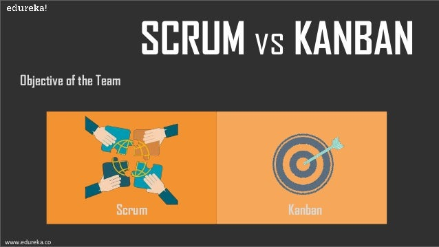 Objective of the Team Scrum's main objective is team collaboration to complete the task, whereas, Kanban usually strives t...