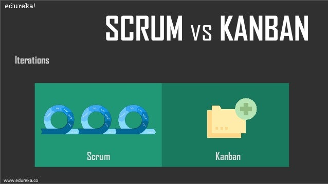 Iterations Scrum places heavy emphasis on its schedules, new items cannot be added to ongoing iterations. Kanban is more i...