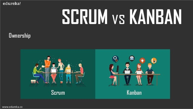 Ownership A sprint backlog is owned by only one team at a time as Scrum encourages cross functional teams. Kanban boards h...