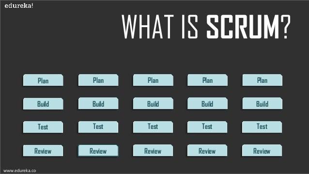 Plan Build Test Review Plan Build Test Review Plan Build Test Review Plan Build Test Review Plan Build Test Review Scrum i...