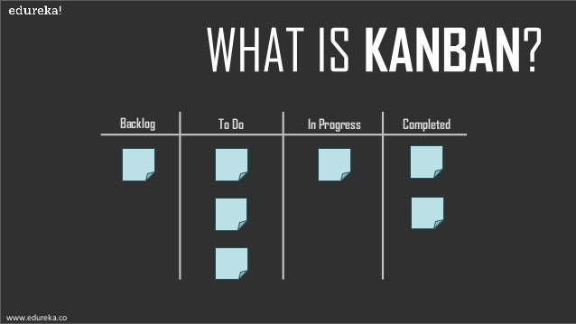 Kanban encourages work to be broken down into manageable chunks and uses a Kanban Board to visualize that work as it progr...