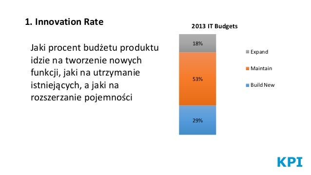 KPI 1. Innovation Rate Jaki procent budżetu produktu idzie na tworzenie nowych funkcji, jaki na utrzymanie istniejących, a...