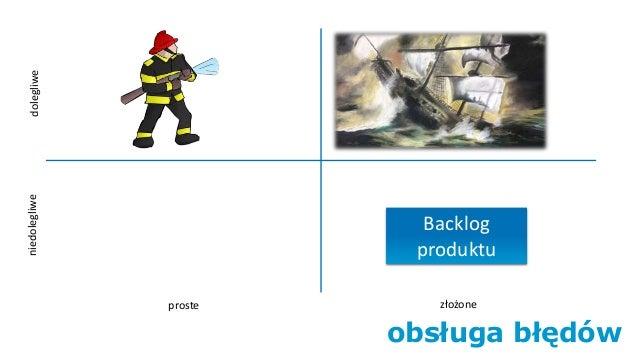 obsługa błędów złożoneproste dolegliweniedolegliwe Backlog produktu