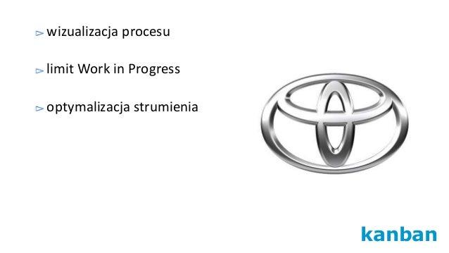 kanban wizualizacja procesu limit Work in Progress optymalizacja strumienia