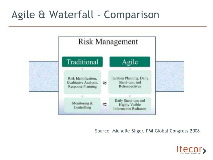 Scrum waterfall friend or foe for Agile compared to waterfall